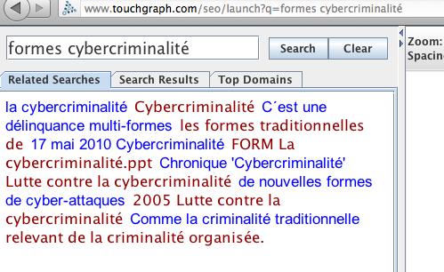 Figure 2. Recherches associées a des mots clés calculés par Touchgraph
