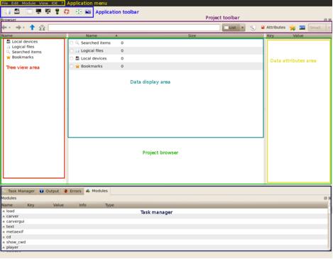 L'interface graphique de DFF